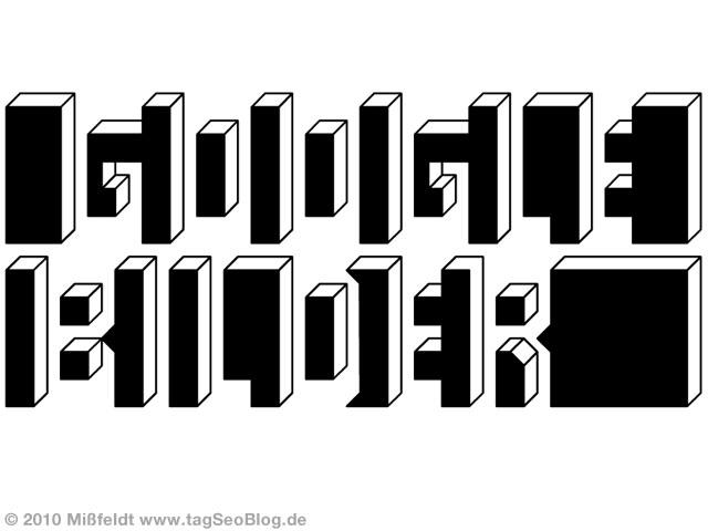 Google Bilder - optische Täuschung?