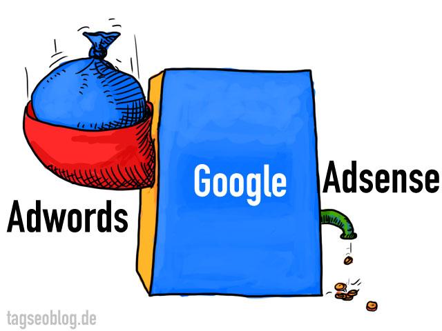 Google Adwords und Adsense - was bleibt für wen übrig?