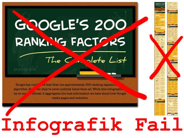 Infografik Fail - Gutes Beispiel für eine ungeeignete Infografik