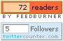 Feedburner Twitter Counter