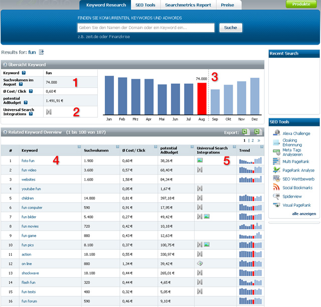 Rapid-Searchmetrics : keyword tool