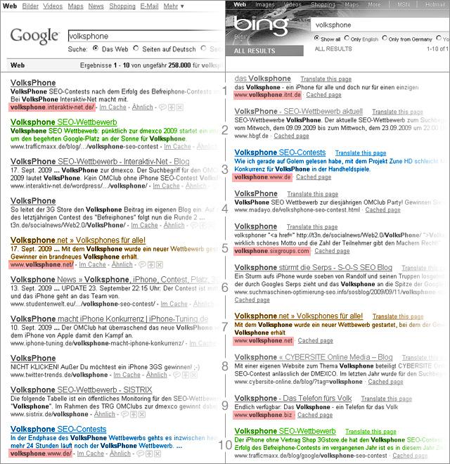 Volksphone bei Google und Bing
