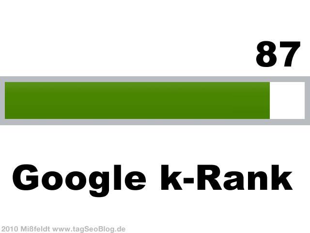 Google k-Rank (kingRank)