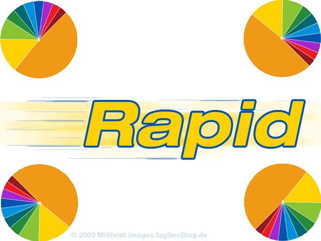 Searchmetrics-Rapid (Keyword-Tool)