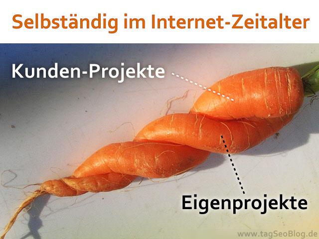 Selbständig im Internet (-Zeitalter)