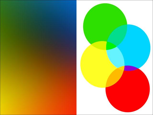 Farben Schnittmenge