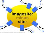 Google Bildersuche imageSite: -site: