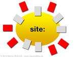 Google Bildersuche - Site: